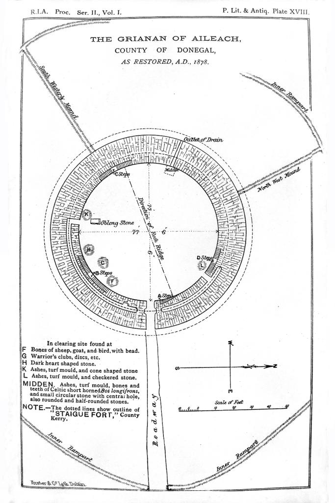 Walter Bernard's plan